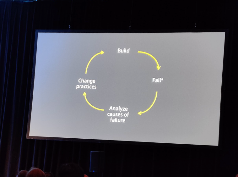 AWS-reinvent2019-ML-DevOps-feedbackloop