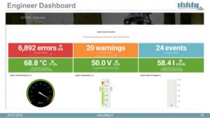 engineer-dashboard-300x169